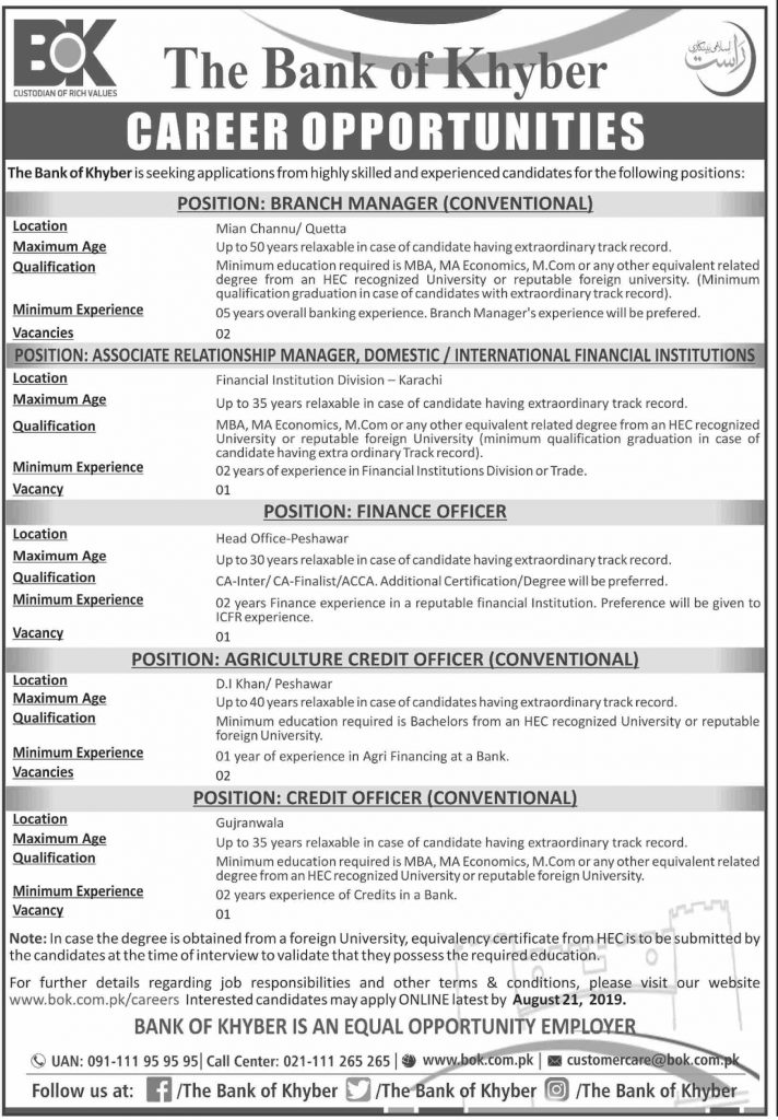 Bank Of Khyber Jobs 2019 For Branch Manager, Relationship Manager