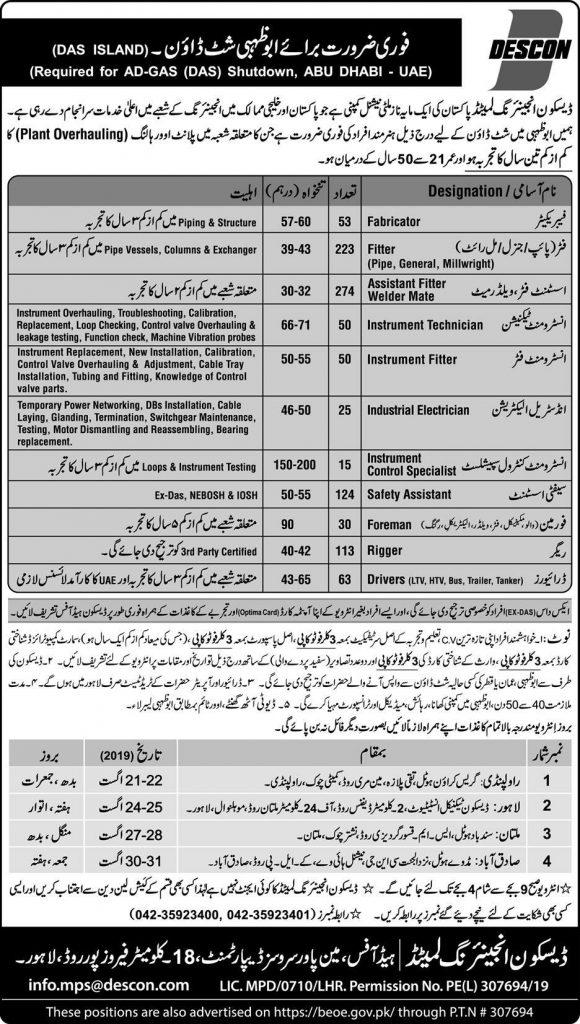 Descon Engineering Limited Jobs August 2019 (1020 Posts)
