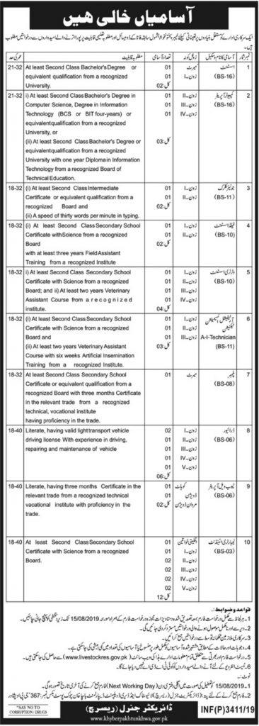 Livestock and Dairy Development Department KPK Jobs 2019