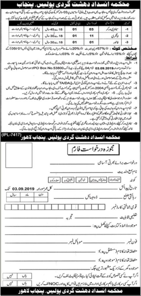CTD Punjab Police Jobs 2019 - Counter Terrorism Department Jobs