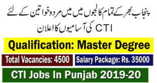 CTI Jobs In Punjab 2019-20 For Lecturer (4500 Vacancies) for Male & Female