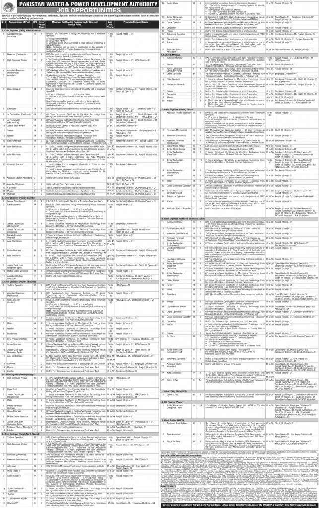 www.wapda.gov.pk Jobs 2019 by PTS - (500+ Vacancies) Application Form Download