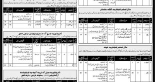 FBR Jobs 2019 Federal Board of Revenue jobs - 670+ vacancies