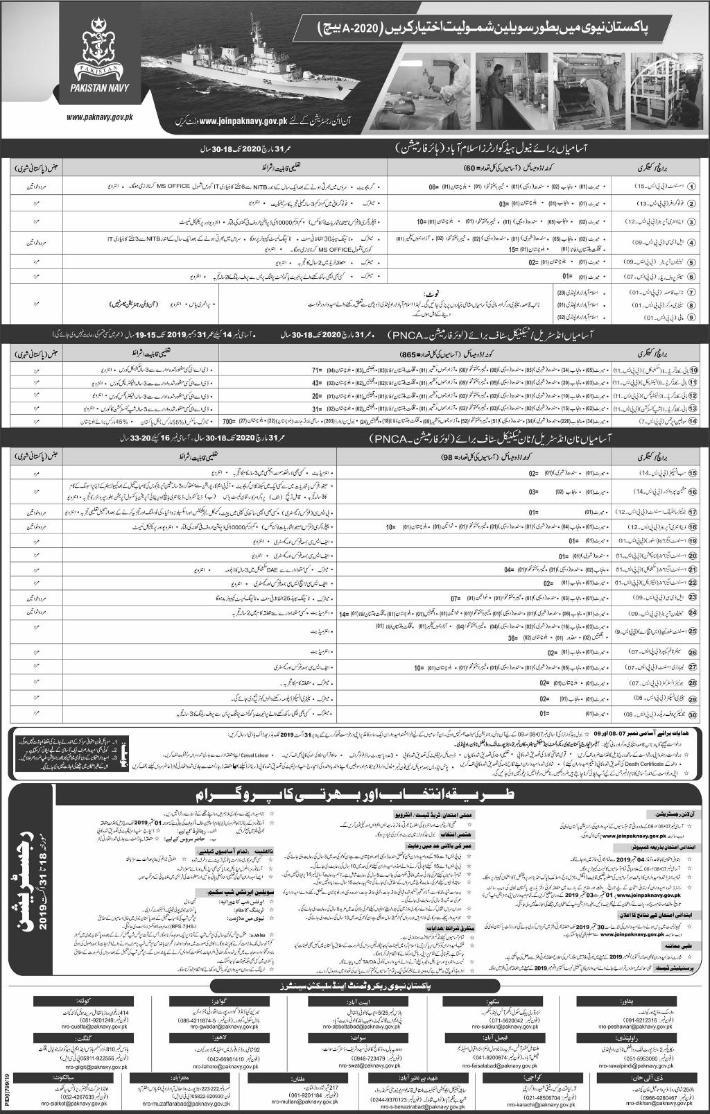 Photo of Join Pak Navy as Civilian 2019 | A-2020 Batch | 1023+ Vacancies – Online Apply