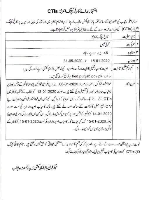 CTI Jobs In Punjab 2019-20
