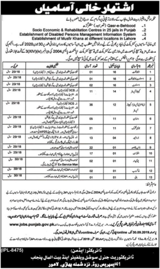 Social Welfare & Bait-ul-Maal Department Punjab Jobs 2019