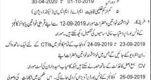 Higher Education Department Punjab Jobs 2019 For CTIs | 500 Vacancies