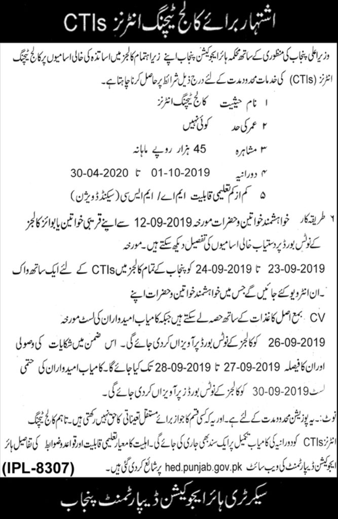 Higher Education Department Punjab Jobs 2019 For CTIs | 500 Vacancies