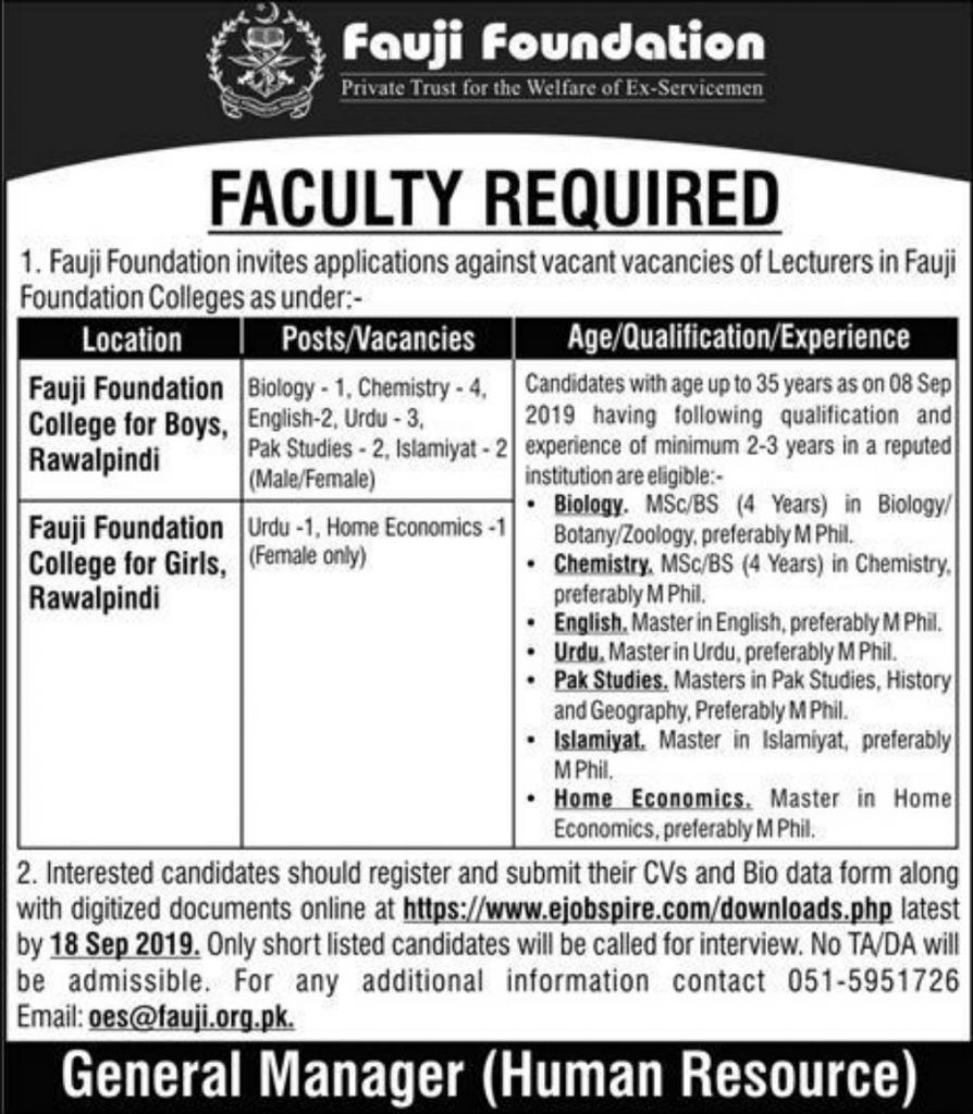 Fauji Foundation Colleges Jobs 2019 for Lecturers | Latest Teaching jobs