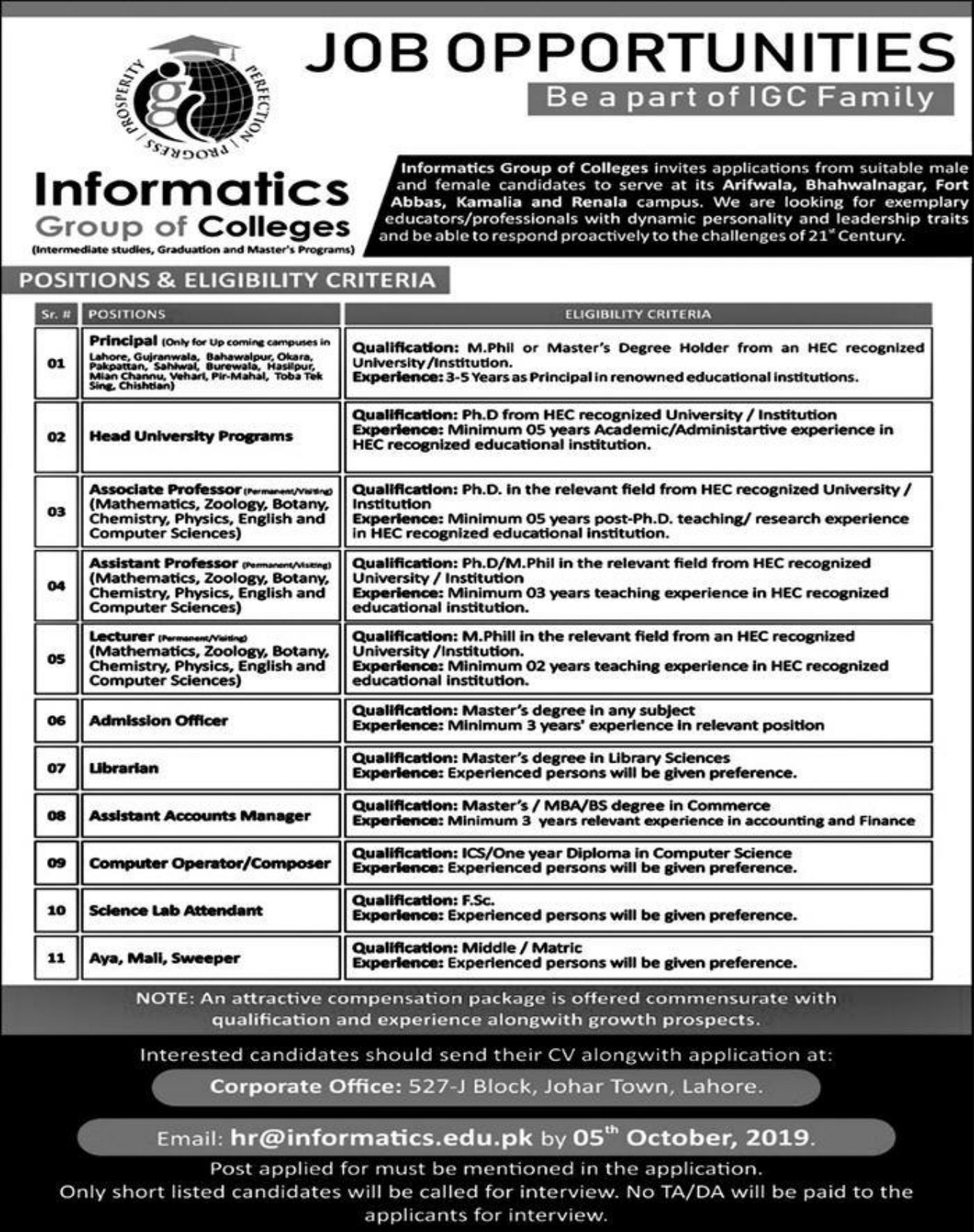 Informatics Group of Colleges Jobs 2019