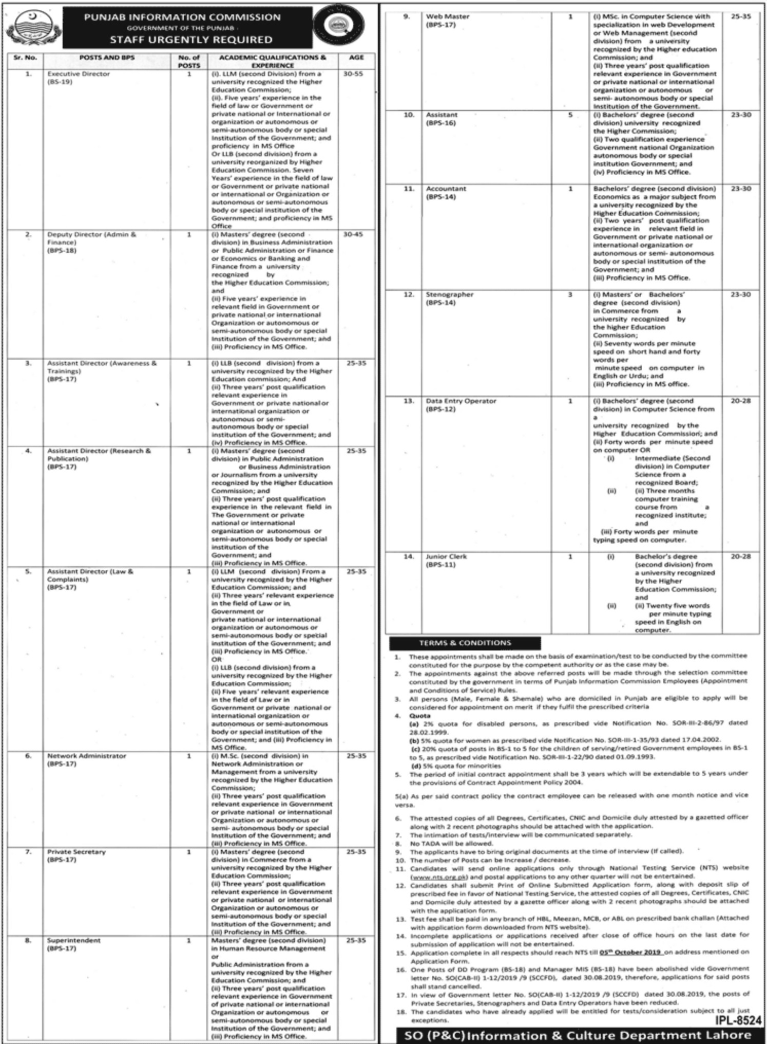 Punjab Information Commission Jobs 2019