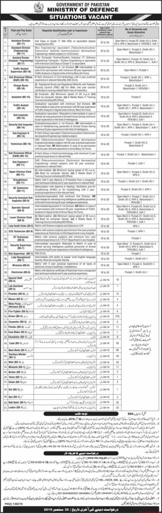 Ministry of Defence Jobs 2019 | 954+ Vacancies By NTS | Application Form Download