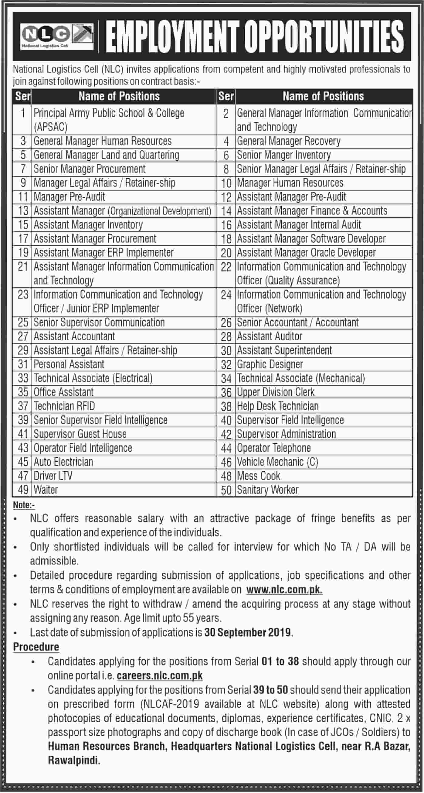 NLC Jobs 2019 in Pakistan
