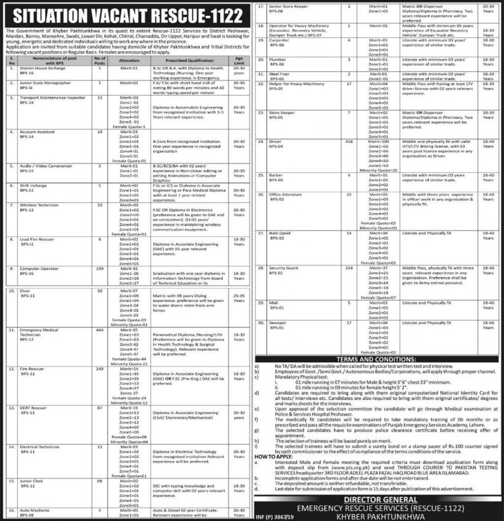 Rescue 1122 KPK Jobs September 2019 | 1750+ Vacancies by PTS Application Form Download