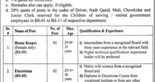 FJMU Lahore Jobs 2019