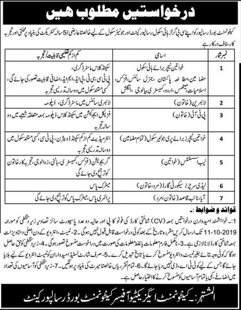 Cantonment Board Risalpur Jobs 2019