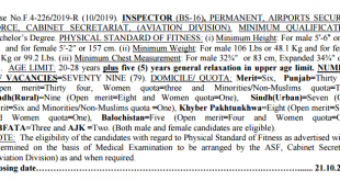 ASF Jobs October 2019 For Inspector (BPS-16)