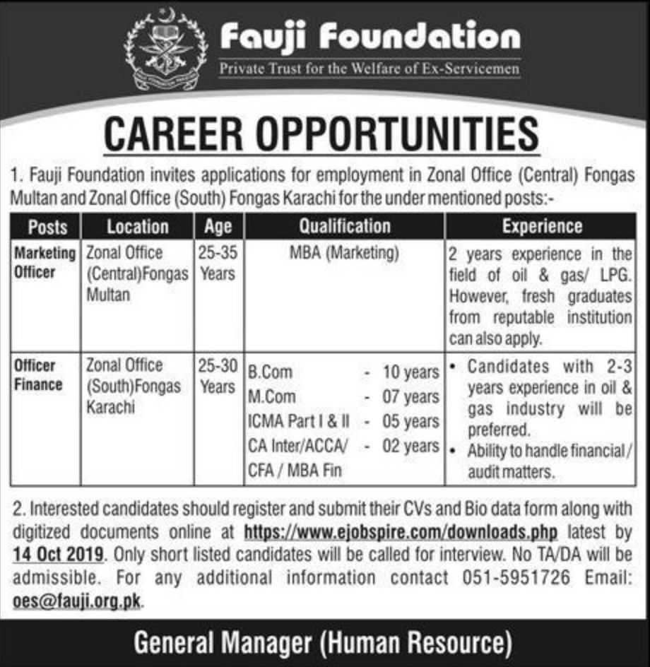Fauji Foundation Jobs 2019