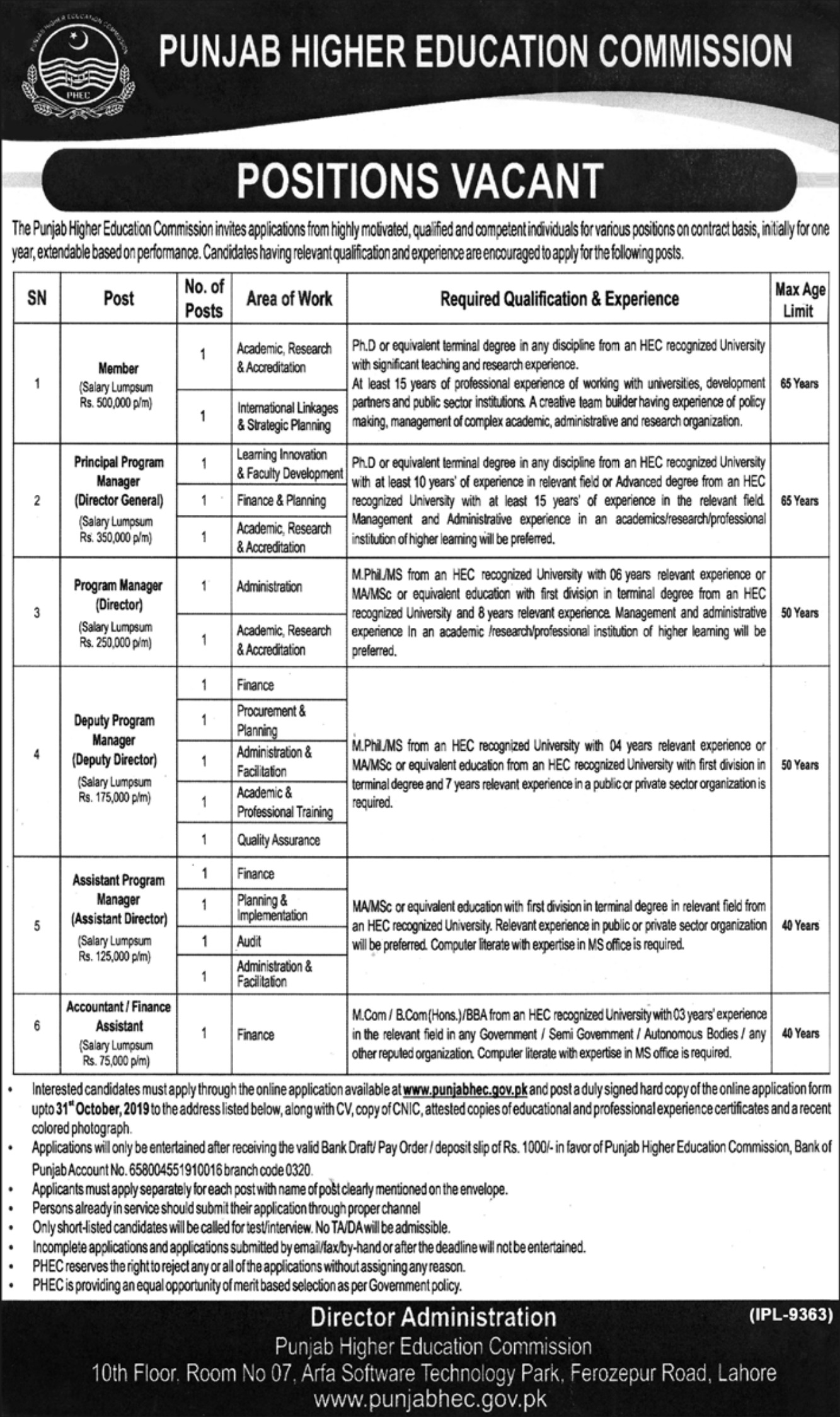 Punjab Higher Education Commission Jobs 2019