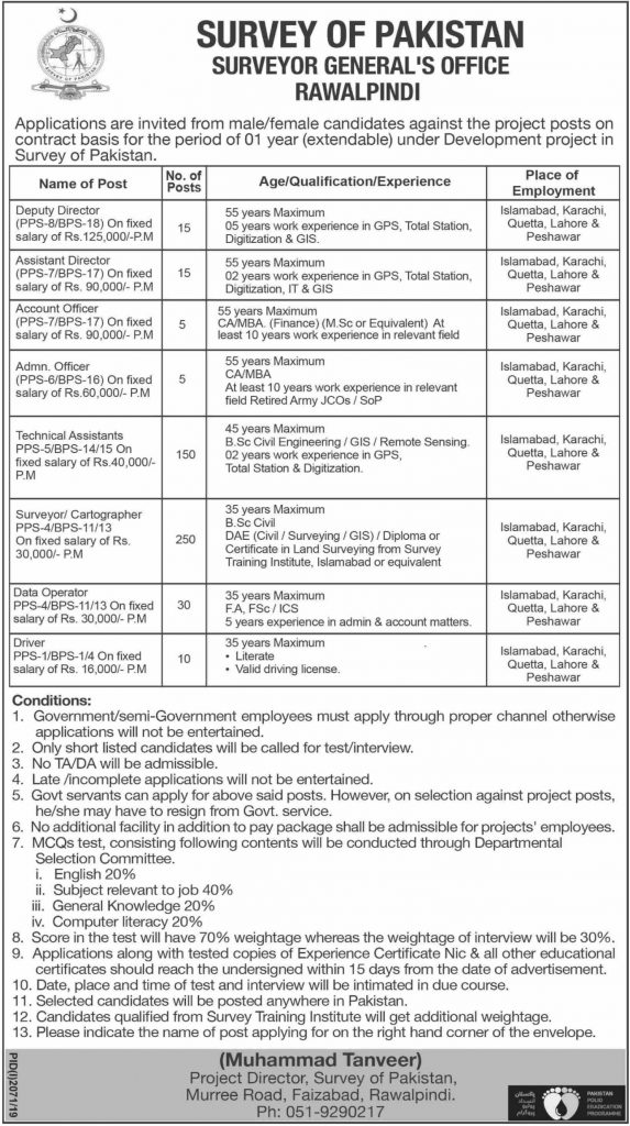 Survey of Pakistan Jobs 2019