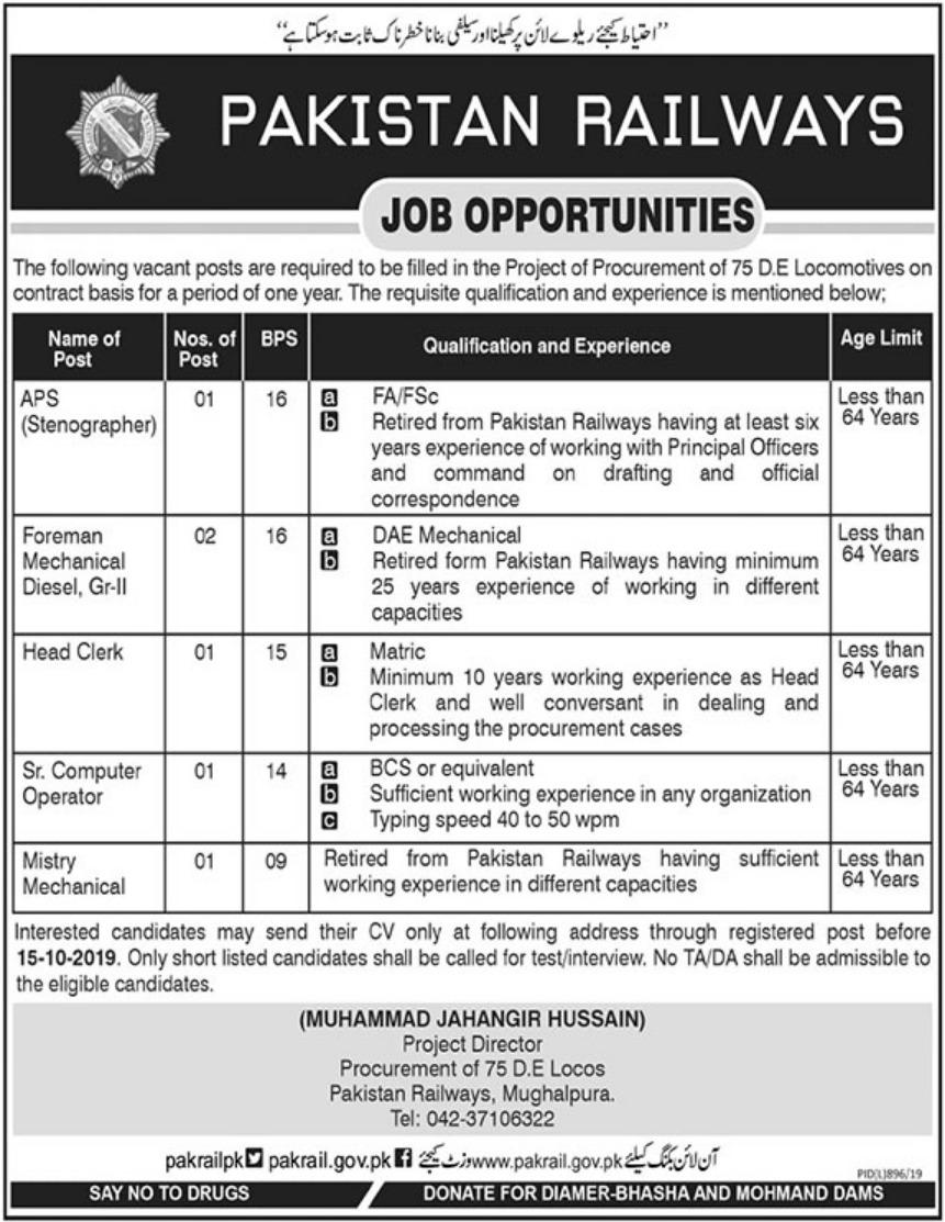 Pakistan Railways Jobs 2019