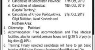 Pakistan Rangers Jobs 2019