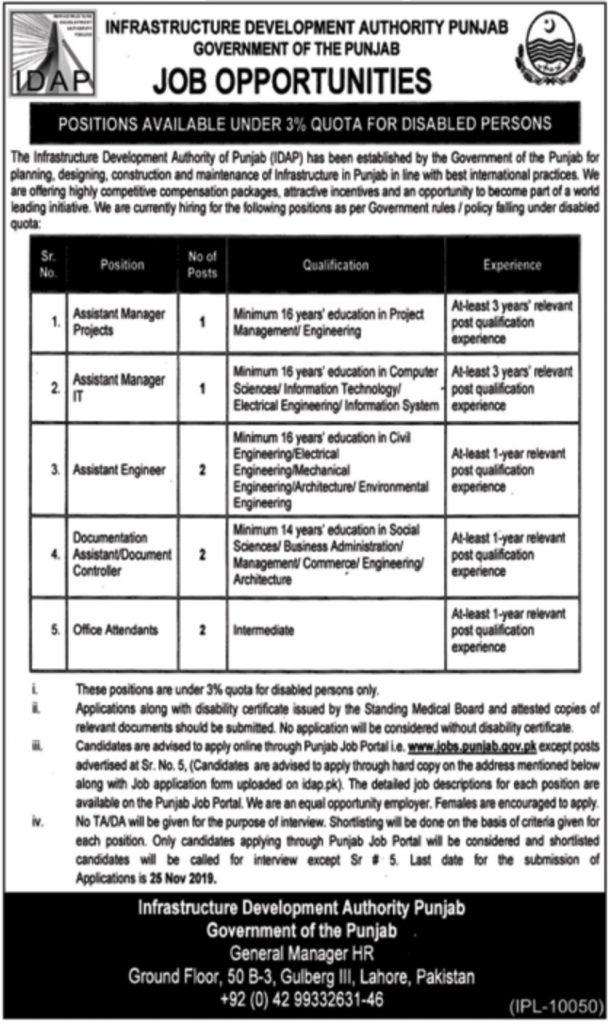 IDAP Punjab Jobs 2019