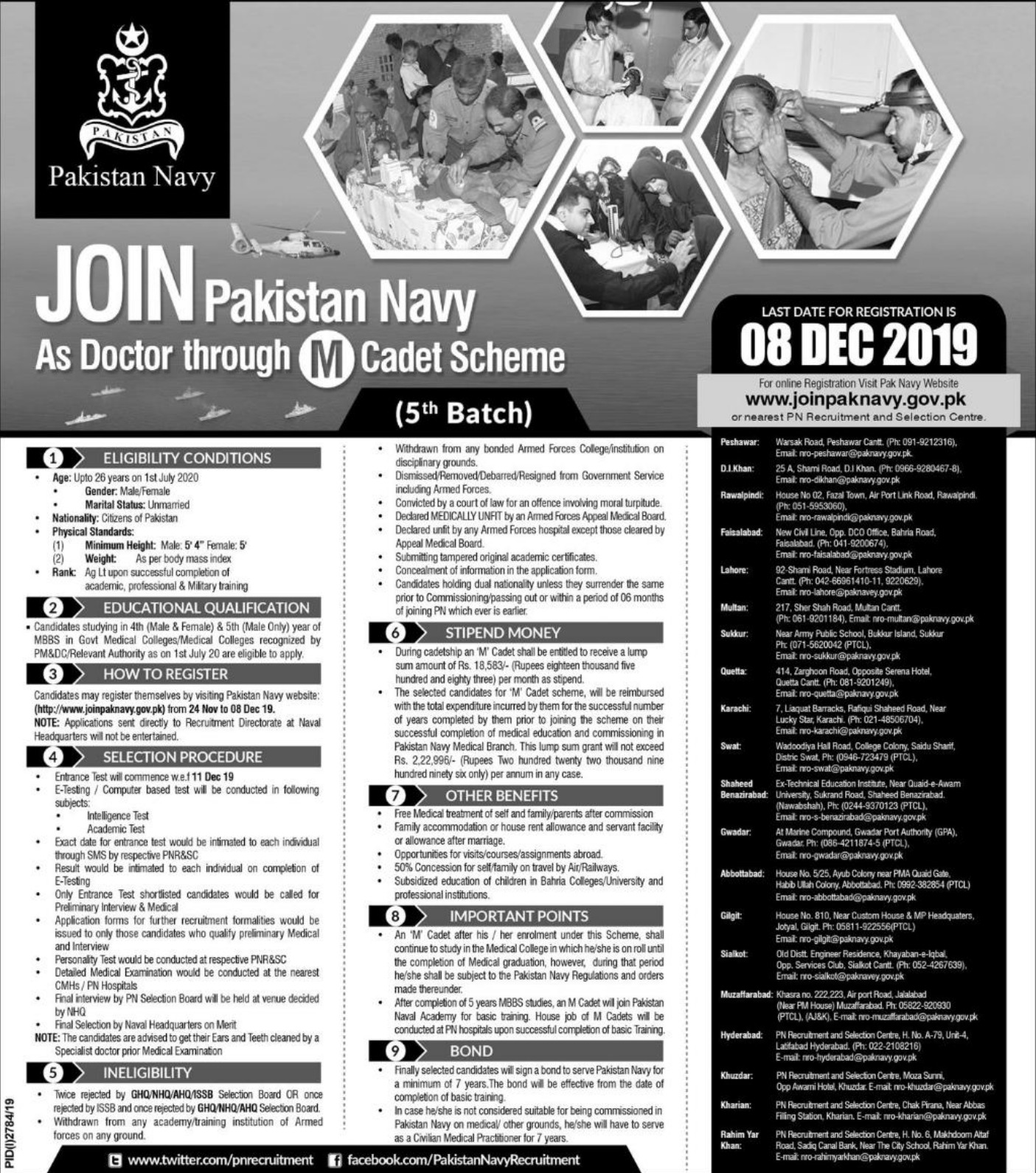 Join Pak Navy as Doctor 2019