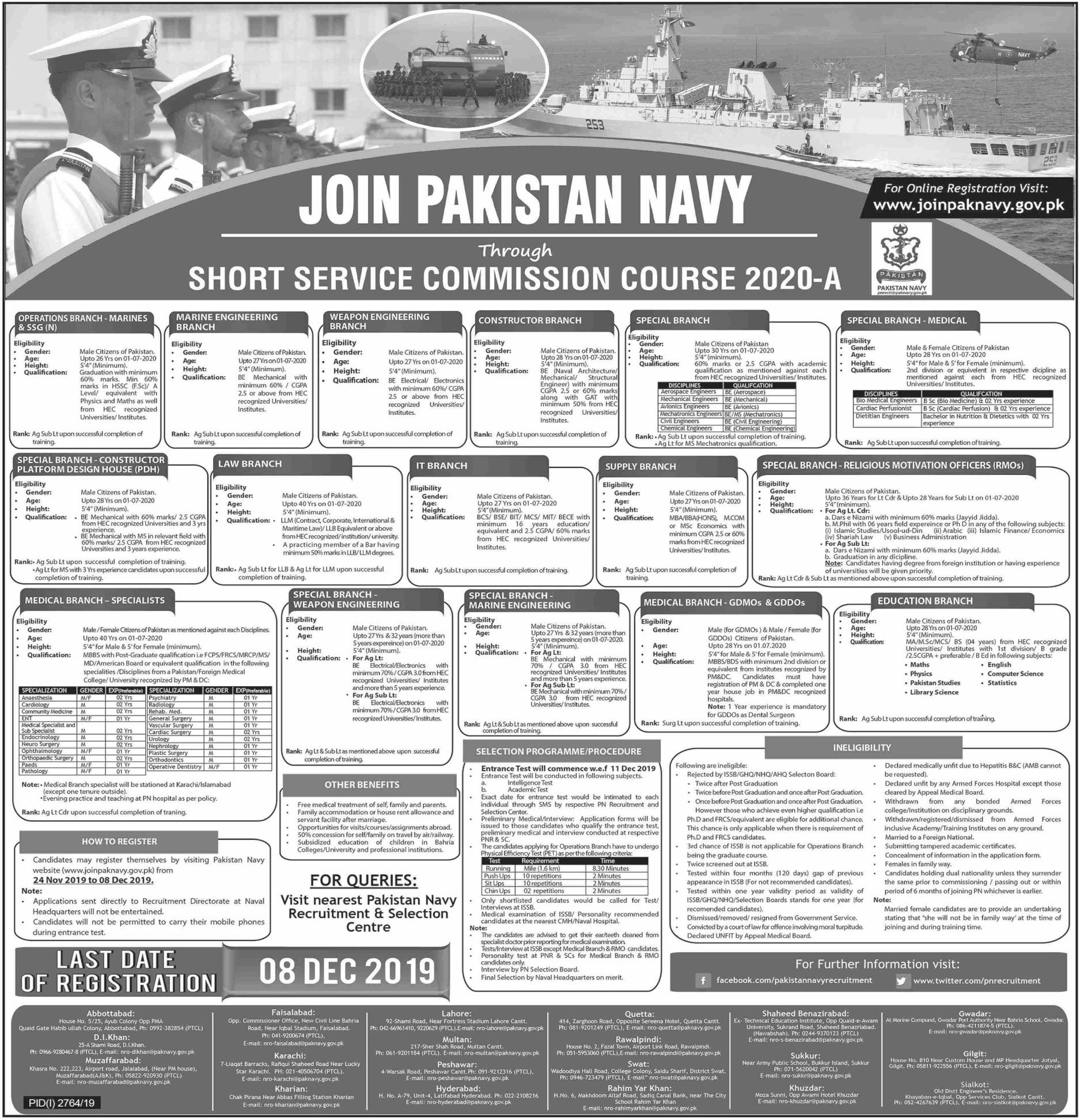 Join Pak Navy through SSCC 2020A