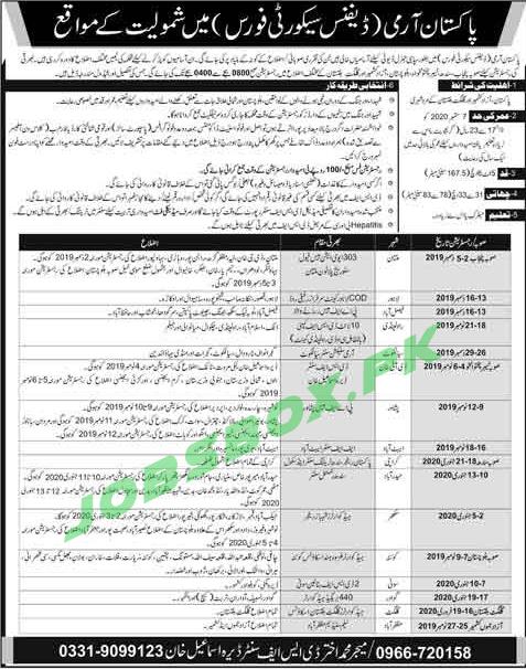 Pak Army Jobs 2019 For Sipahi