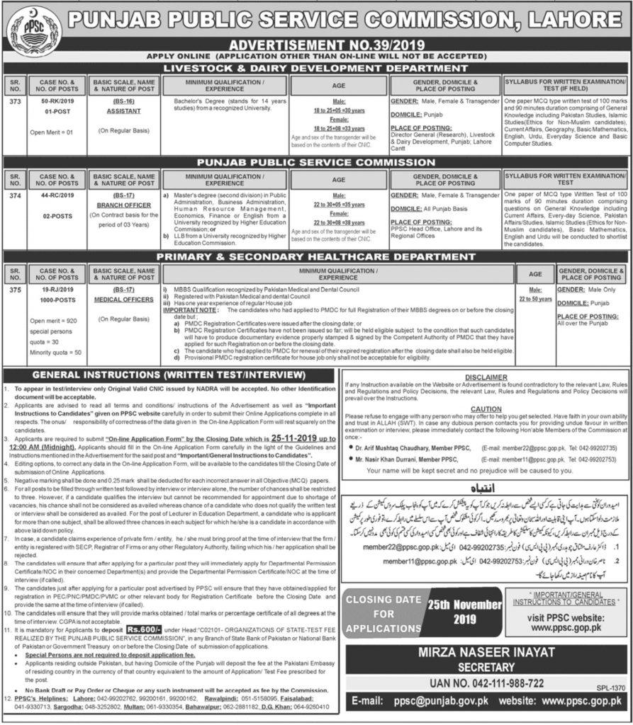 PPSC Jobs 2019 For Medical Officer