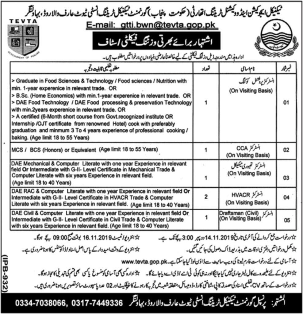 TEVTA Punjab Jobs 2019