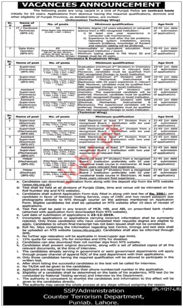 CTD Punjab Jobs 2019