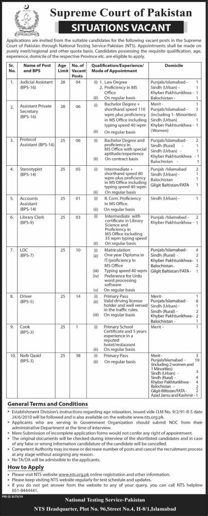 Supreme Court of Pakistan Jobs 2019