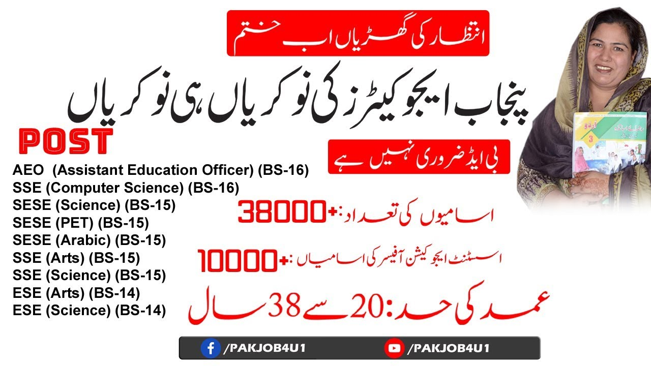 Upcoming PPSC Educators jobs 2021