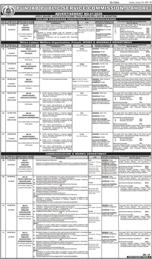 PPSC Jobs January 2020