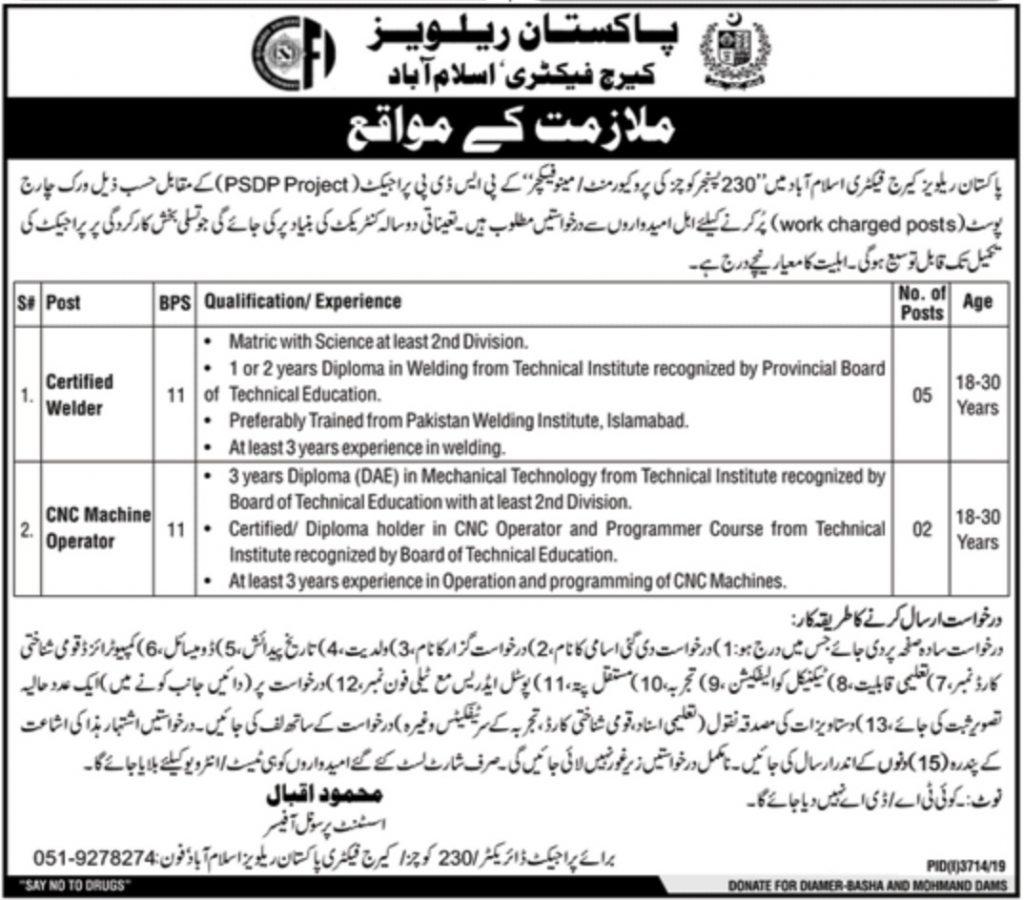 Pakistan Railway Islamabad Jobs 2020