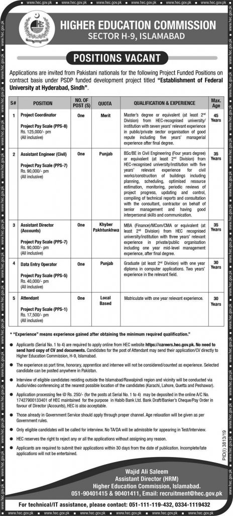 Higher Education Commission HEC Jobs January 2020