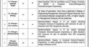 Ministry of Information Technology & Telecommunication Jobs 2020