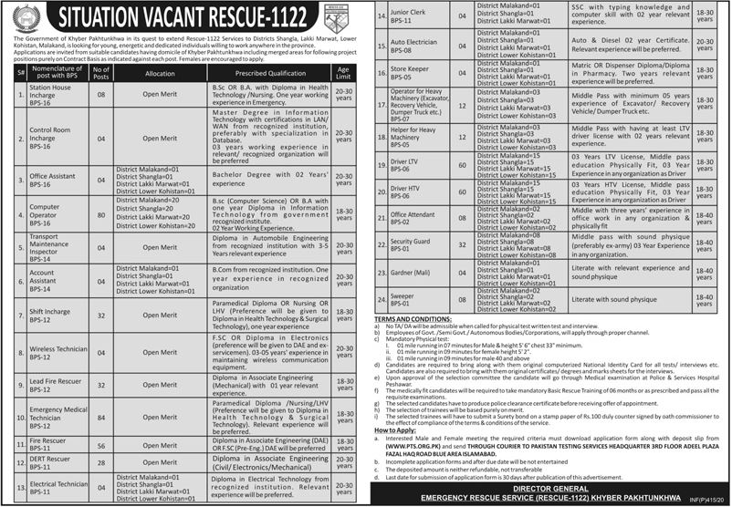 Rescue 1122 Jobs in KPK 2020