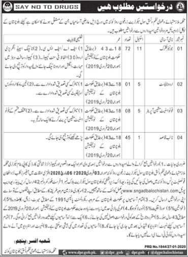 Civil Secretariat Quetta Jobs 2020