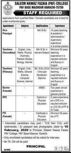 Saleem Nawaz Fazaia PAF College Karachi Jobs