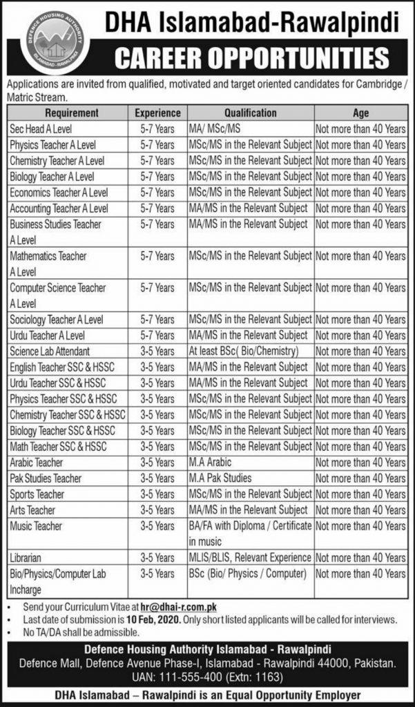 DHA Islamabad Jobs 2020
