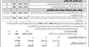 FC Balochistan Jobs 2020