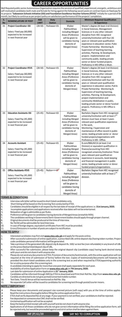 ETEA Jobs in KPK 2020