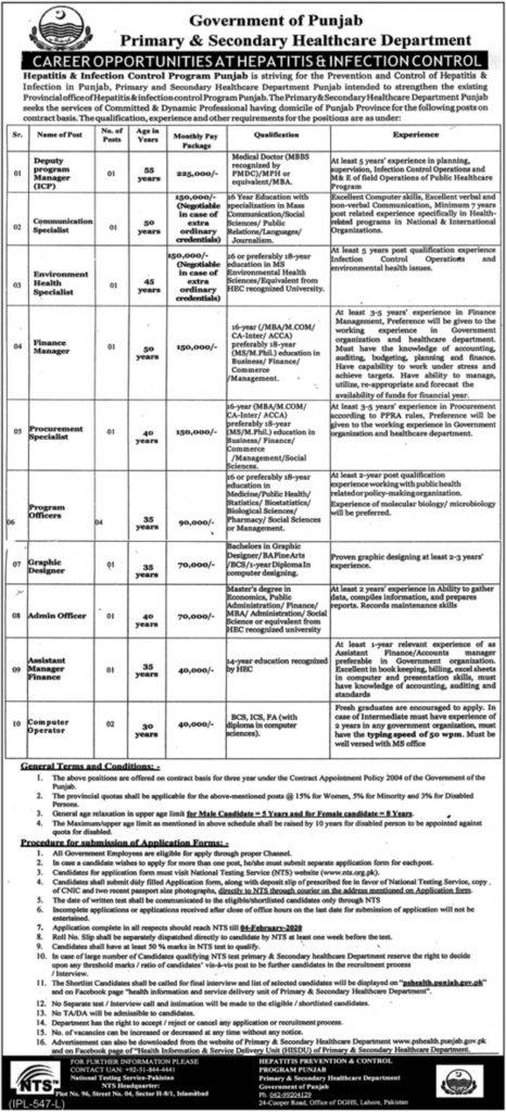 Healthcare Department Punjab Jobs 2020