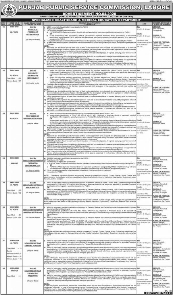 PPSC Jobs 2020