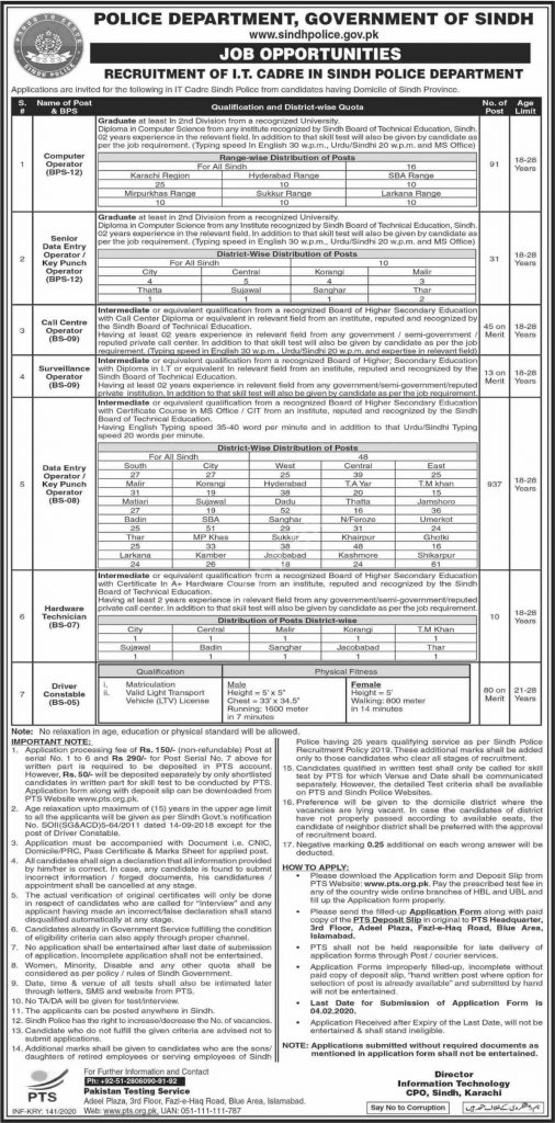 Sindh Police jobs 2020
