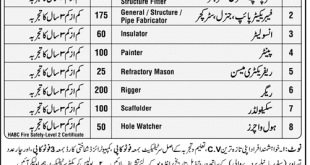 Descon Engineering Company Jobs 2020