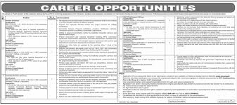 Public Sector Organization Sindh Jobs 2020